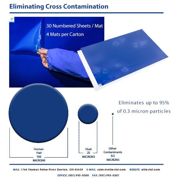 Disposable Tacky Mats Reduce Cross Contamination from Sub Micron Particulate