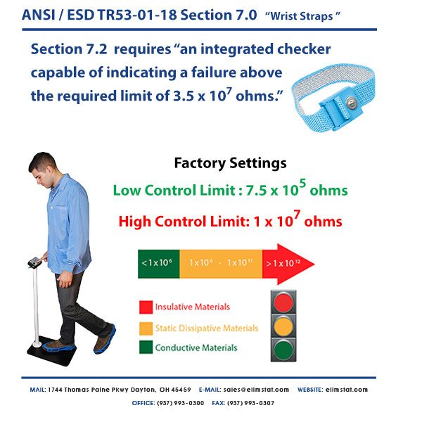 ESD TR53-01-18 Description of the Wrist Strap Test