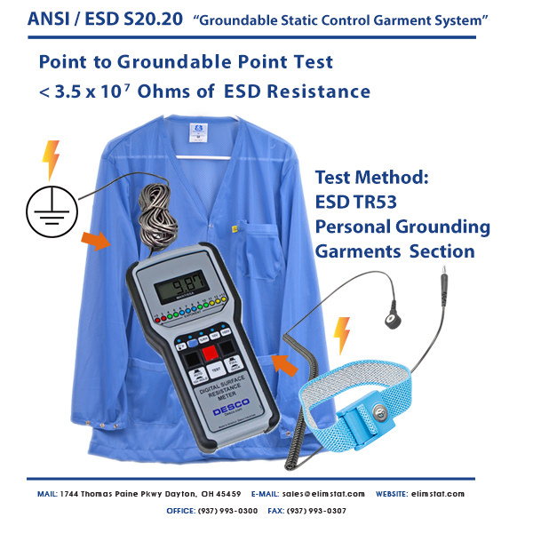 Resistance Point to Groundable ESD Smock System with Desco™ ESD Resistivity Meter